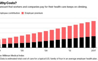 Amazon Isn't the Only Retail Giant Trying to Remake Health Care